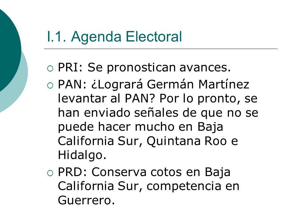 I.1. Agenda Electoral PRI: Se pronostican avances.