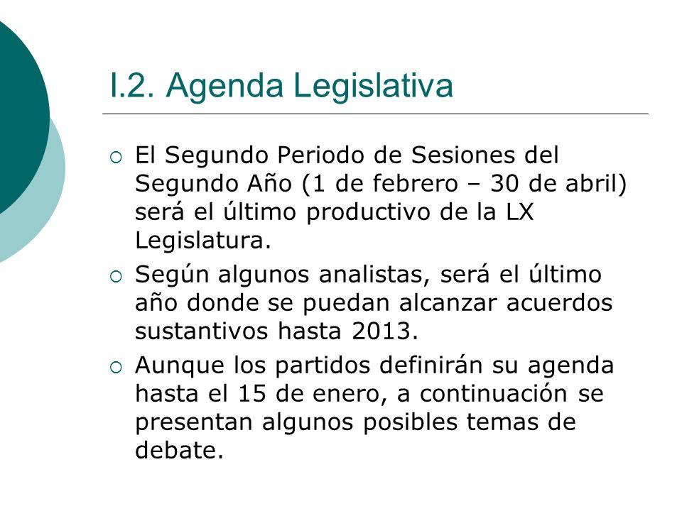 I.2. Agenda Legislativa El Segundo Periodo de Sesiones del Segundo Año (1 de febrero – 30 de abril) será el último productivo de la LX Legislatura. Se