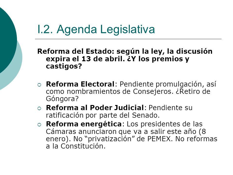 I.2. Agenda Legislativa Reforma del Estado: según la ley, la discusión expira el 13 de abril.