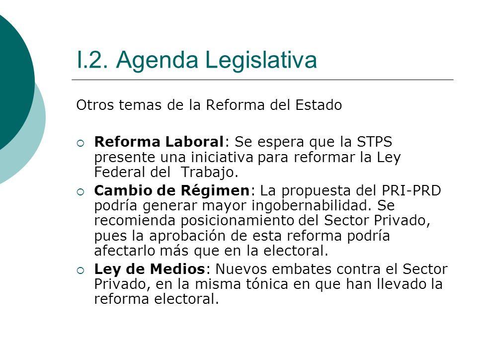 I.2. Agenda Legislativa Otros temas de la Reforma del Estado Reforma Laboral: Se espera que la STPS presente una iniciativa para reformar la Ley Feder