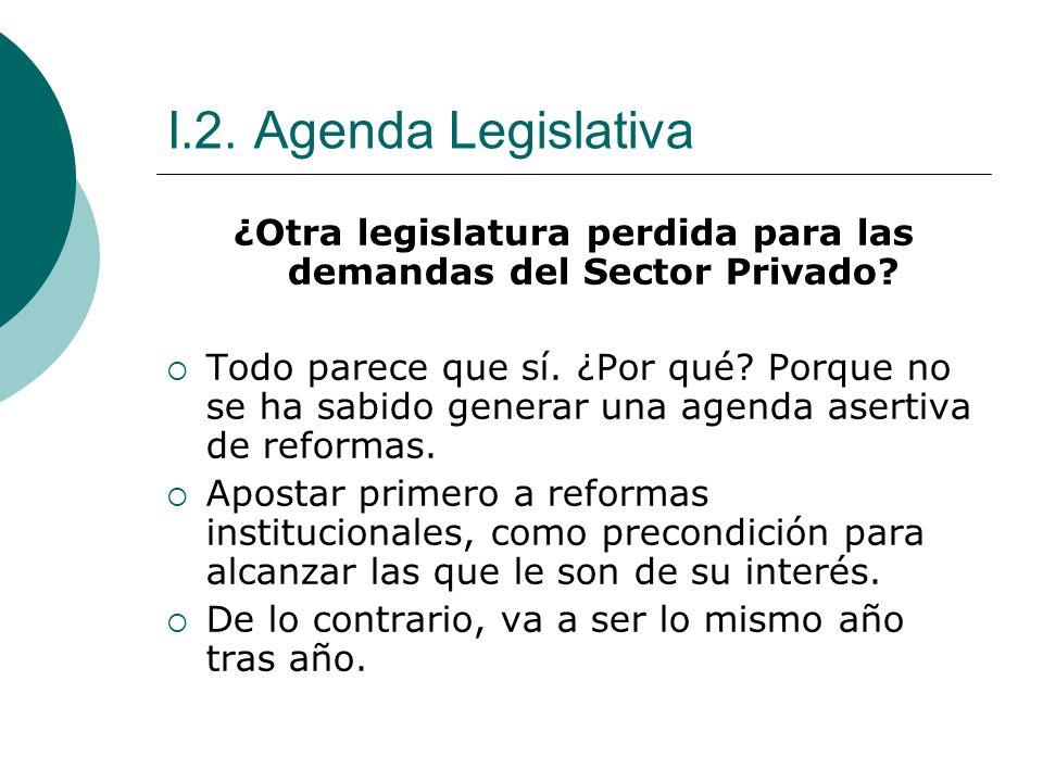 I.2. Agenda Legislativa ¿Otra legislatura perdida para las demandas del Sector Privado.