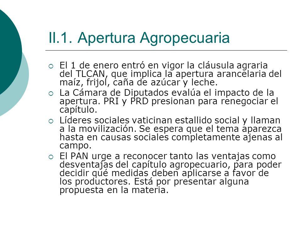 II.1. Apertura Agropecuaria El 1 de enero entró en vigor la cláusula agraria del TLCAN, que implica la apertura arancelaria del maíz, frijol, caña de