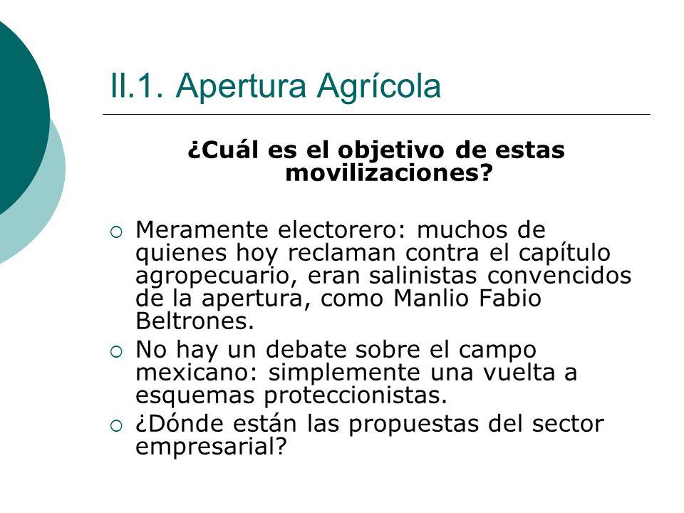 II.1. Apertura Agrícola ¿Cuál es el objetivo de estas movilizaciones.