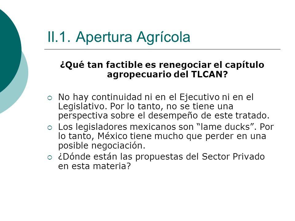 II.1. Apertura Agrícola ¿Qué tan factible es renegociar el capítulo agropecuario del TLCAN.