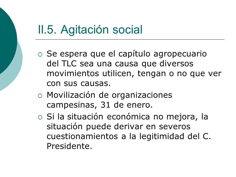 II.5. Agitación social Se espera que el capítulo agropecuario del TLC sea una causa que diversos movimientos utilicen, tengan o no que ver con sus cau