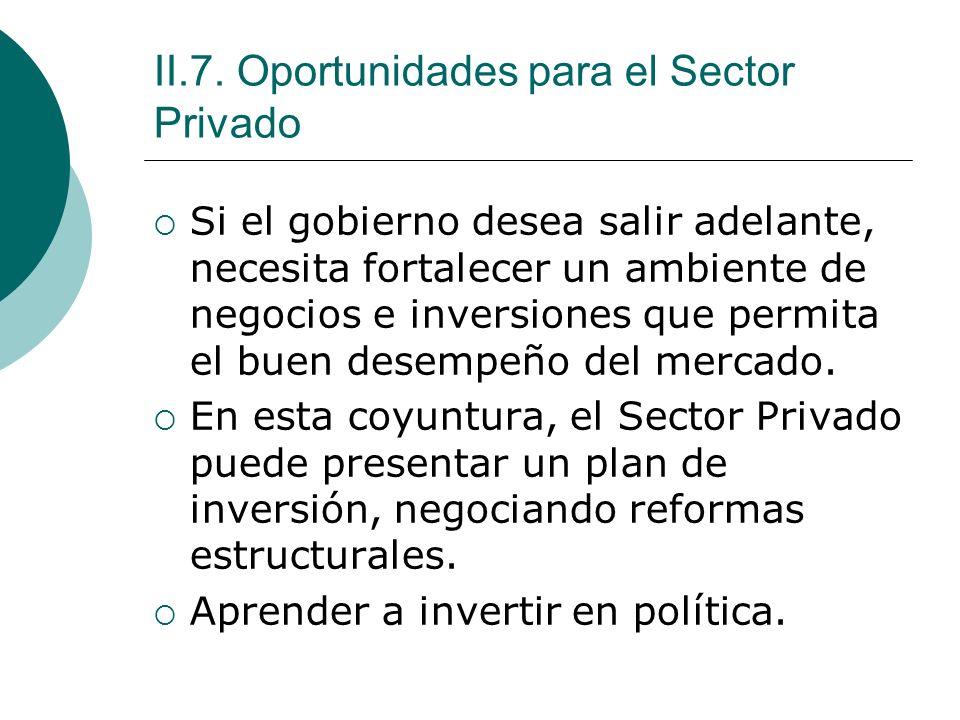 II.7. Oportunidades para el Sector Privado Si el gobierno desea salir adelante, necesita fortalecer un ambiente de negocios e inversiones que permita
