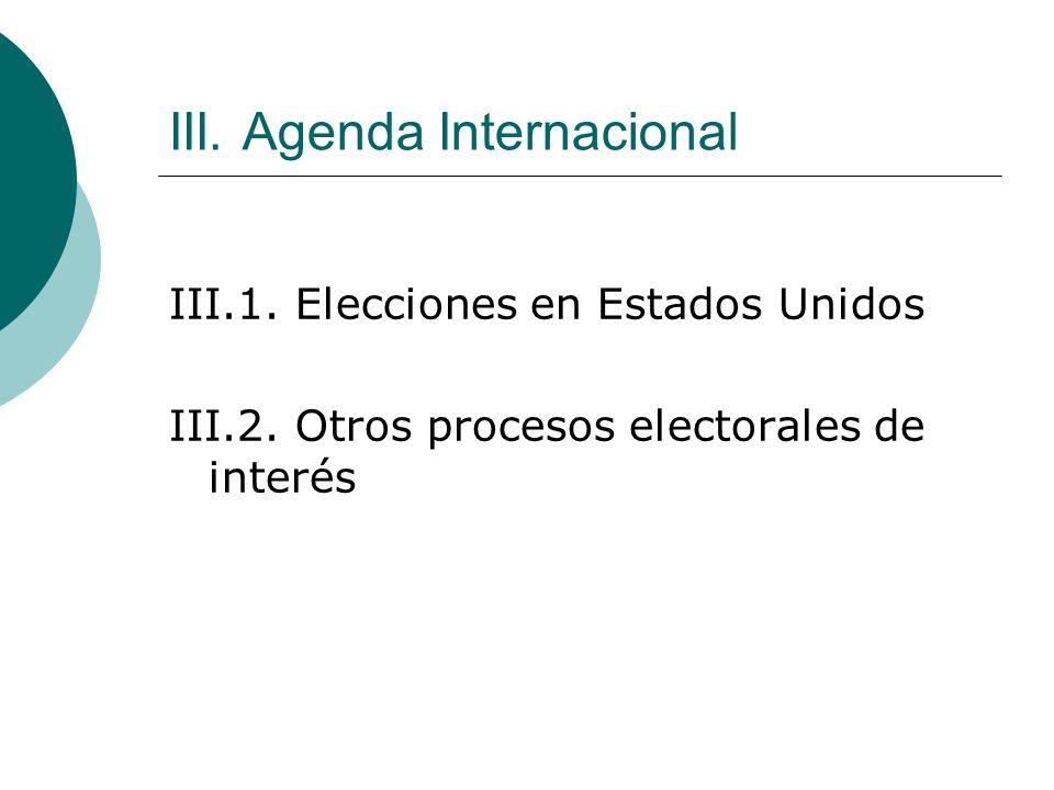 III. Agenda Internacional III.1. Elecciones en Estados Unidos III.2.