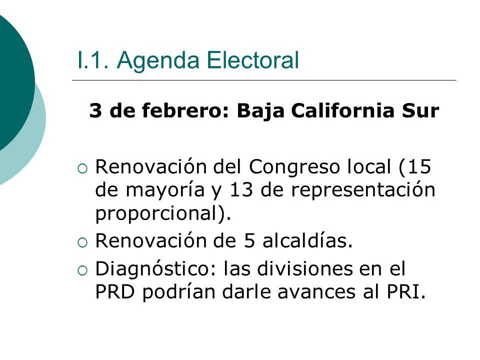 I.1. Agenda Electoral 3 de febrero: Baja California Sur Renovación del Congreso local (15 de mayoría y 13 de representación proporcional). Renovación