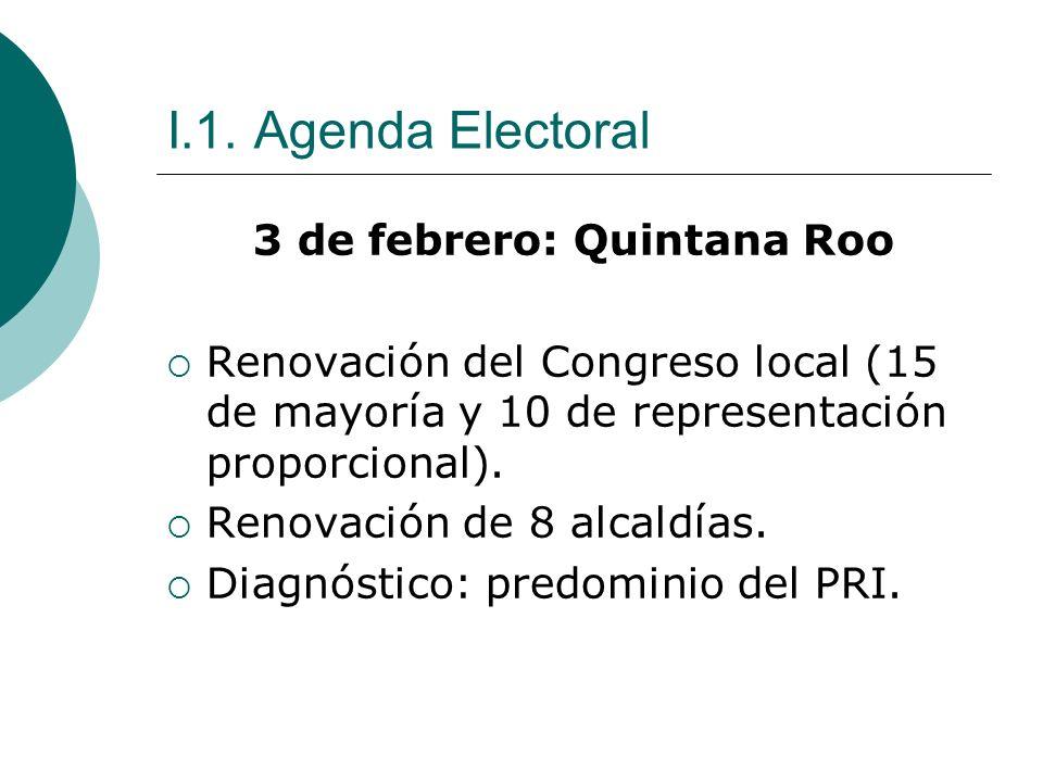 I.1. Agenda Electoral 3 de febrero: Quintana Roo Renovación del Congreso local (15 de mayoría y 10 de representación proporcional). Renovación de 8 al