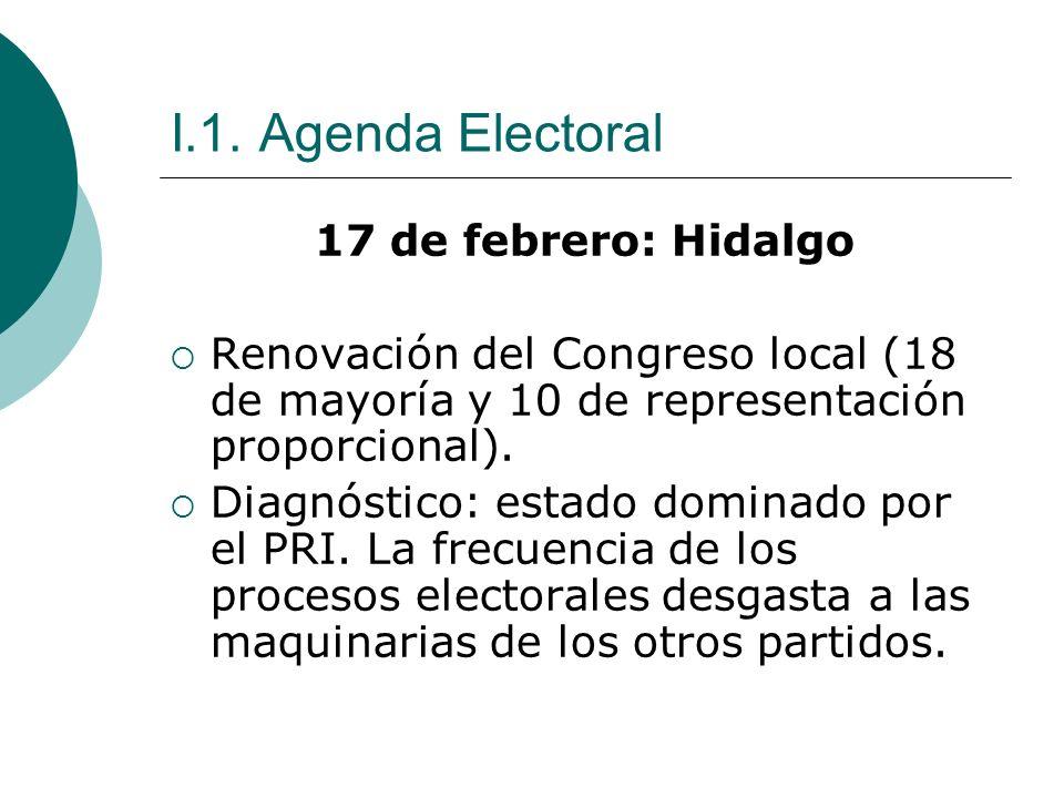 I.1. Agenda Electoral 17 de febrero: Hidalgo Renovación del Congreso local (18 de mayoría y 10 de representación proporcional). Diagnóstico: estado do