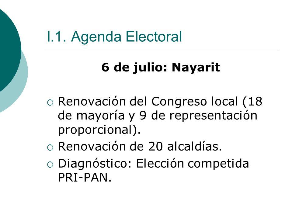 I.1. Agenda Electoral 6 de julio: Nayarit Renovación del Congreso local (18 de mayoría y 9 de representación proporcional). Renovación de 20 alcaldías