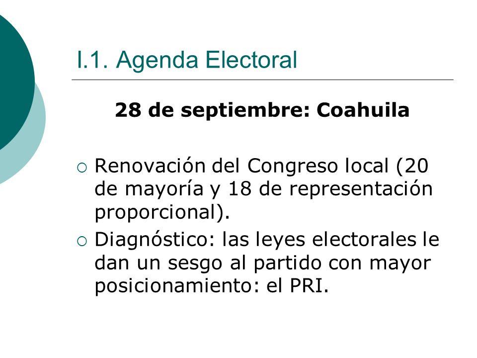 I.1. Agenda Electoral 28 de septiembre: Coahuila Renovación del Congreso local (20 de mayoría y 18 de representación proporcional). Diagnóstico: las l