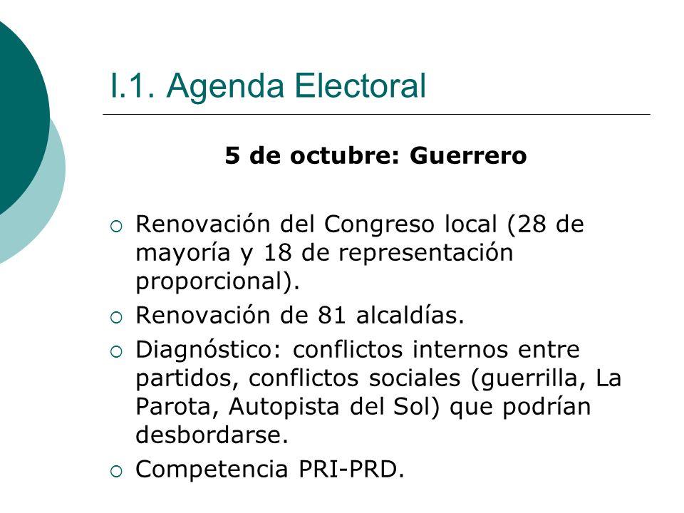 I.1. Agenda Electoral 5 de octubre: Guerrero Renovación del Congreso local (28 de mayoría y 18 de representación proporcional). Renovación de 81 alcal
