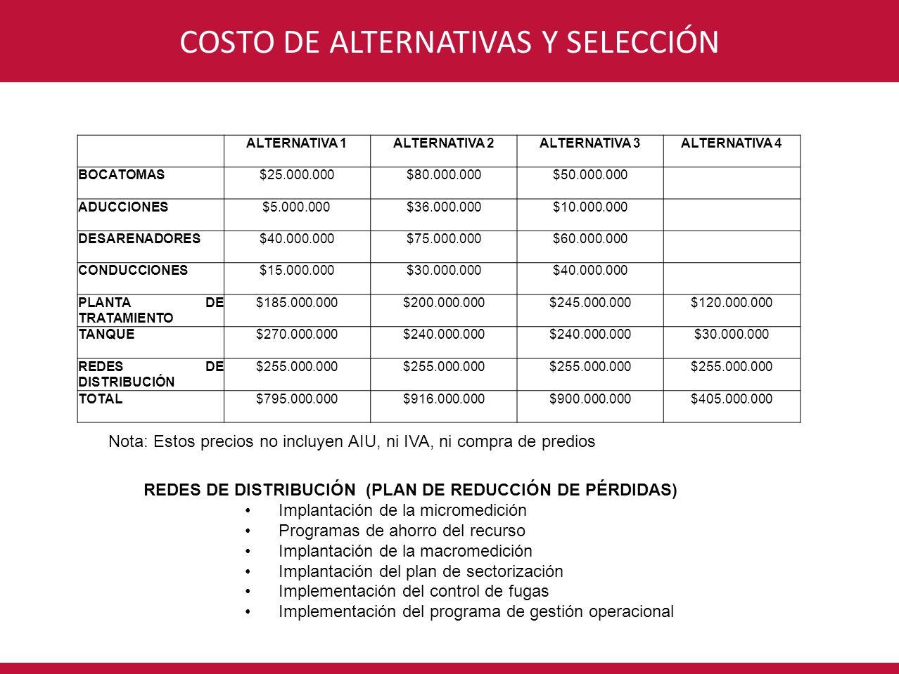 CONSORCIO INTERVENTORÍA POR UN NUEVO VALLECOSTO DE ALTERNATIVAS Y SELECCIÓN Nota: Estos precios no incluyen AIU, ni IVA, ni compra de predios ALTERNAT