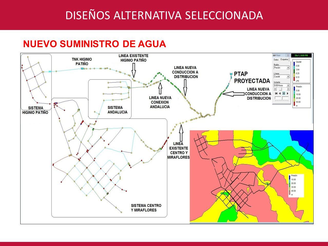 CONSORCIO INTERVENTORÍA POR UN NUEVO VALLEDISEÑOS ALTERNATIVA SELECCIONADA NUEVO SUMINISTRO DE AGUA
