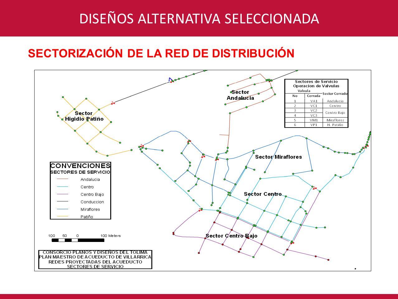CONSORCIO INTERVENTORÍA POR UN NUEVO VALLEDISEÑOS ALTERNATIVA SELECCIONADA SECTORIZACIÓN DE LA RED DE DISTRIBUCIÓN