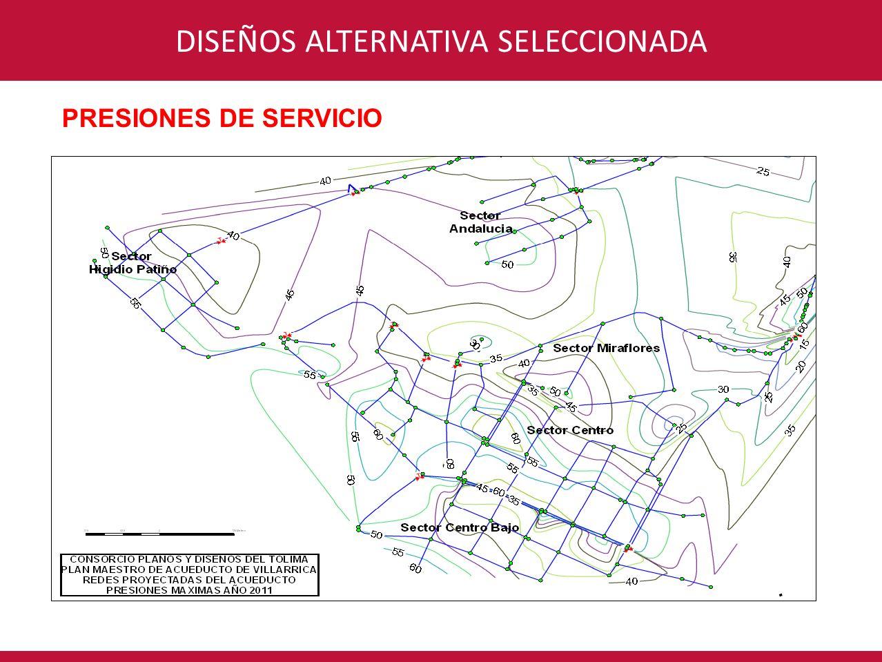 CONSORCIO INTERVENTORÍA POR UN NUEVO VALLEDISEÑOS ALTERNATIVA SELECCIONADA PRESIONES DE SERVICIO