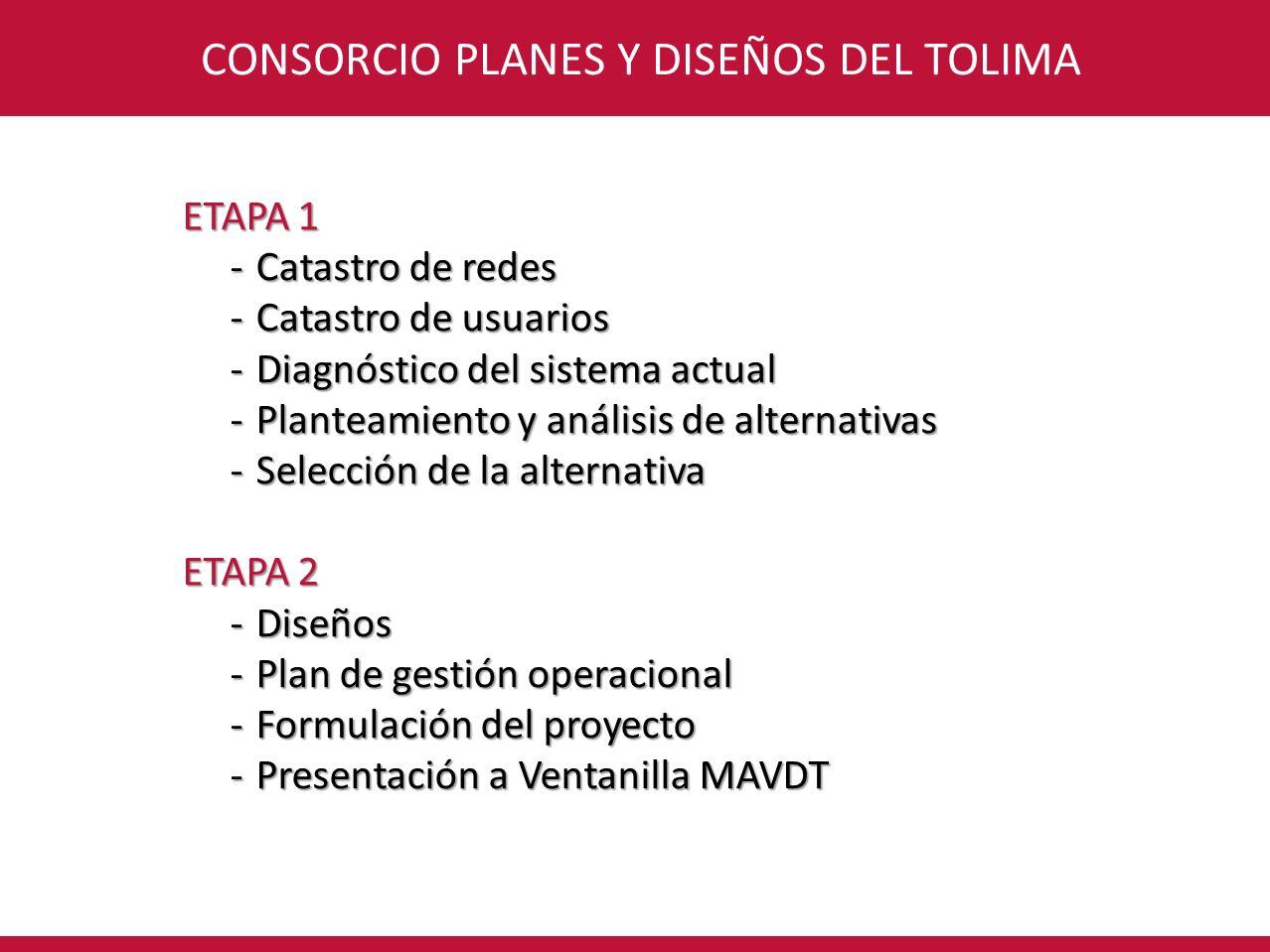 CONSORCIO INTERVENTORÍA POR UN NUEVO VALLE ETAPA 1 - DIAGNÓSTICO METAS - SERVICIO DE ACUEDUCTO COBERTURA DEL SERVICIO (100% DE LOS USUARIOS DEL MUNICIPIO) CALIDAD (SUMINISTRO DE AGUA POTABLE) CONTINUIDAD (SUMINISTRO 24 HORAS – 7 DIAS DE LA SEMANA) ÍNDICE DE AGUA NO CONTABILIZADA (PERDIDAS NO DEBEN SUPERAR EL 25% DEL AGUA QUE SE SUMINISTRA AL SISTEMA DE DISTRIBUCIÓN)