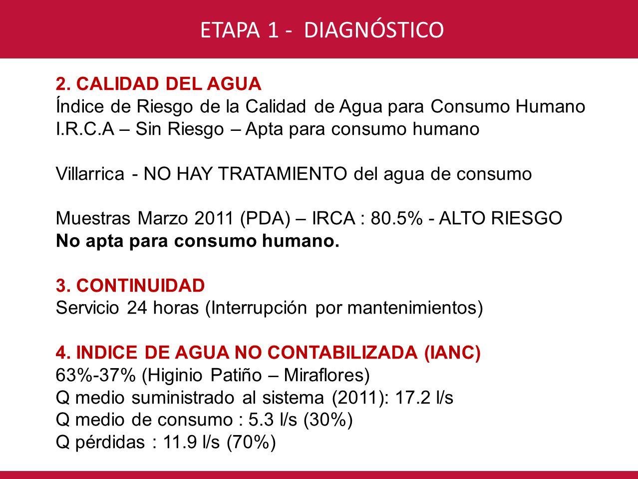CONSORCIO INTERVENTORÍA POR UN NUEVO VALLE ETAPA 1 - DIAGNÓSTICO 2. CALIDAD DEL AGUA Índice de Riesgo de la Calidad de Agua para Consumo Humano I.R.C.
