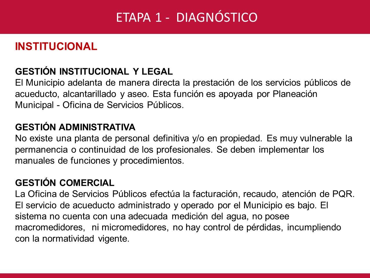 CONSORCIO INTERVENTORÍA POR UN NUEVO VALLE ETAPA 1 - DIAGNÓSTICO INSTITUCIONAL GESTIÓN INSTITUCIONAL Y LEGAL El Municipio adelanta de manera directa l