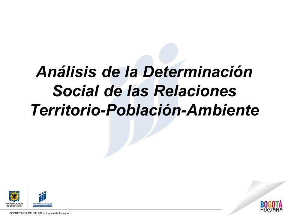 Análisis de la Determinación Social de las Relaciones Territorio-Población-Ambiente