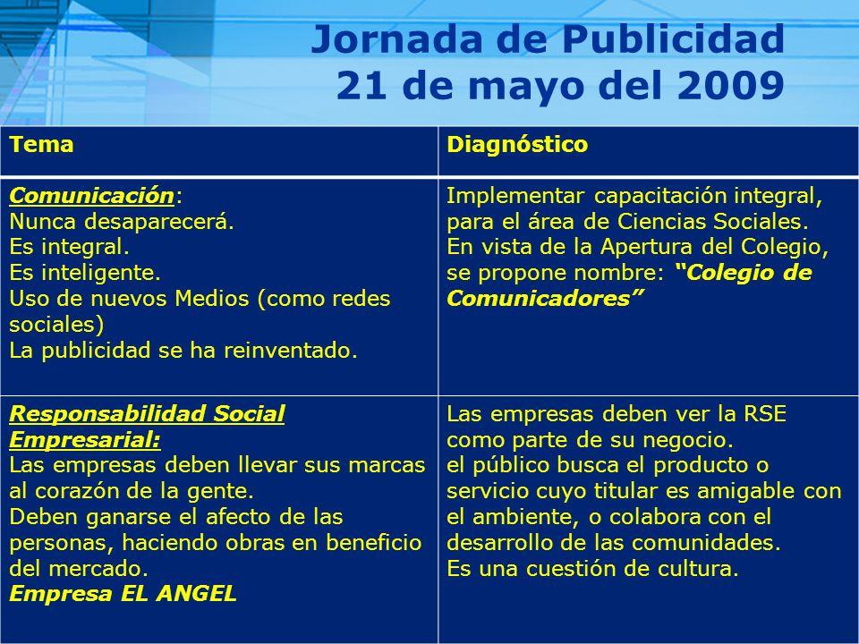 3 Jornada de Publicidad 21 de mayo del 2009 TemaDiagnóstico Comunicación: Nunca desaparecerá. Es integral. Es inteligente. Uso de nuevos Medios (como