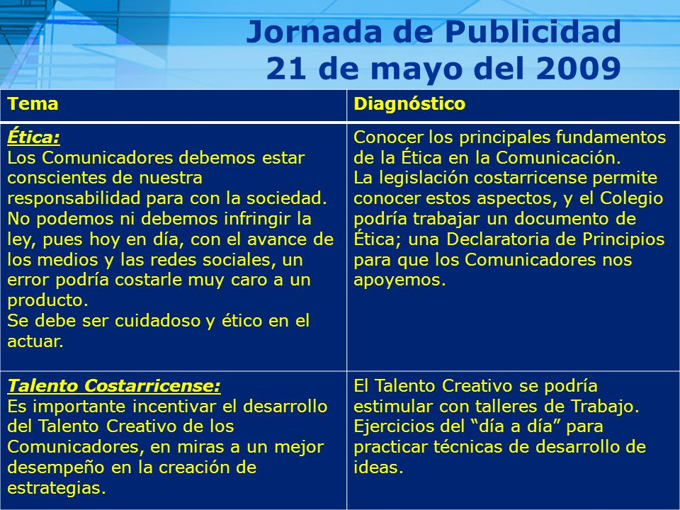 4 Jornada de Publicidad 21 de mayo del 2009 TemaDiagnóstico Ética: Los Comunicadores debemos estar conscientes de nuestra responsabilidad para con la