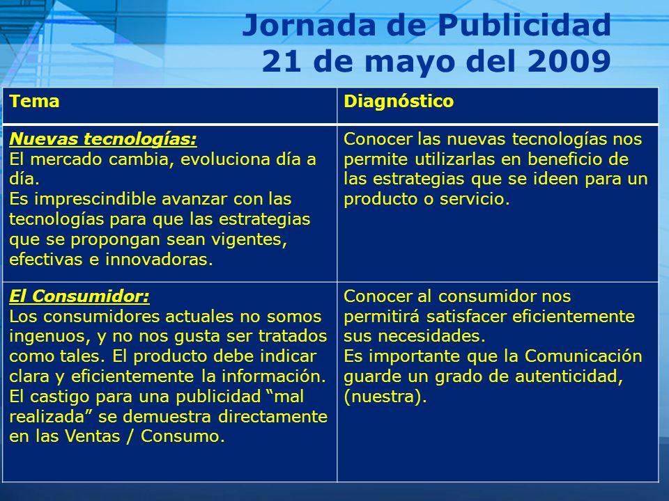 7 Jornada de Publicidad 21 de mayo del 2009 TemaDiagnóstico Área Rural costarricense: Es un nicho importante del mercado, el cual se ve casi siempre descuidado por las grandes estrategias.