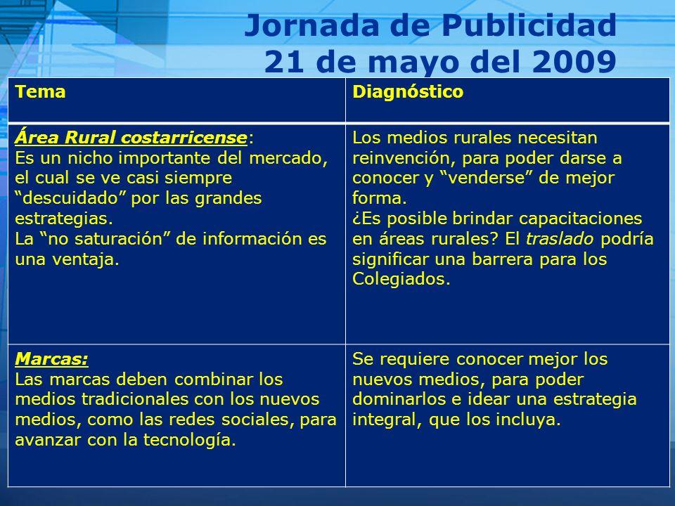 7 Jornada de Publicidad 21 de mayo del 2009 TemaDiagnóstico Área Rural costarricense: Es un nicho importante del mercado, el cual se ve casi siempre d