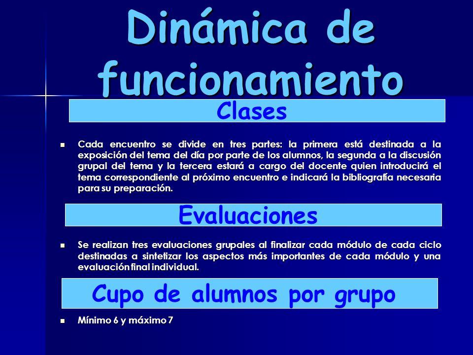 Dinámica de funcionamiento Cada encuentro se divide en tres partes: la primera está destinada a la exposición del tema del día por parte de los alumno