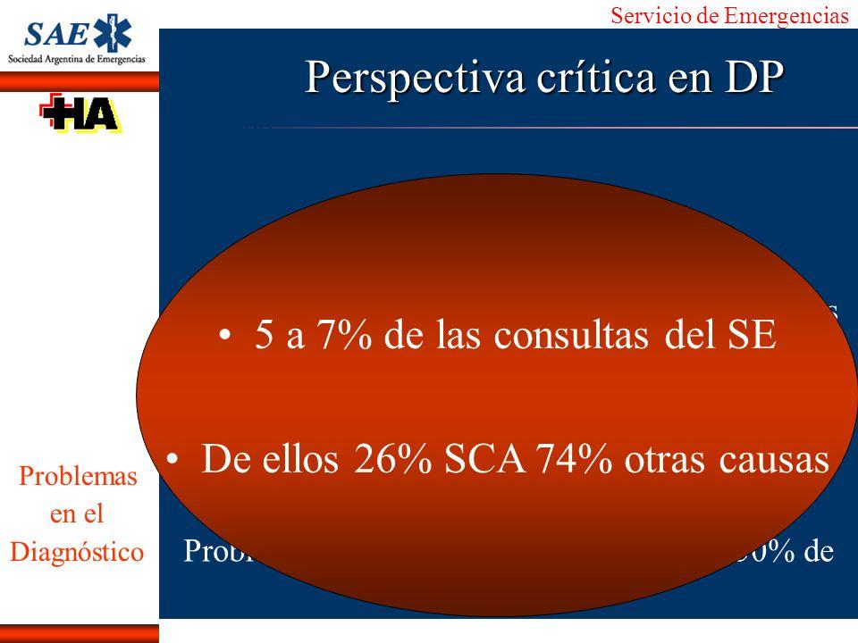 Servicio de Emergencias Alberto José Machado IntroducciónNomencEmergFXTriageCasoDiagnósticoTiempo Perspectiva crítica en DP Problema de alta prevalenc