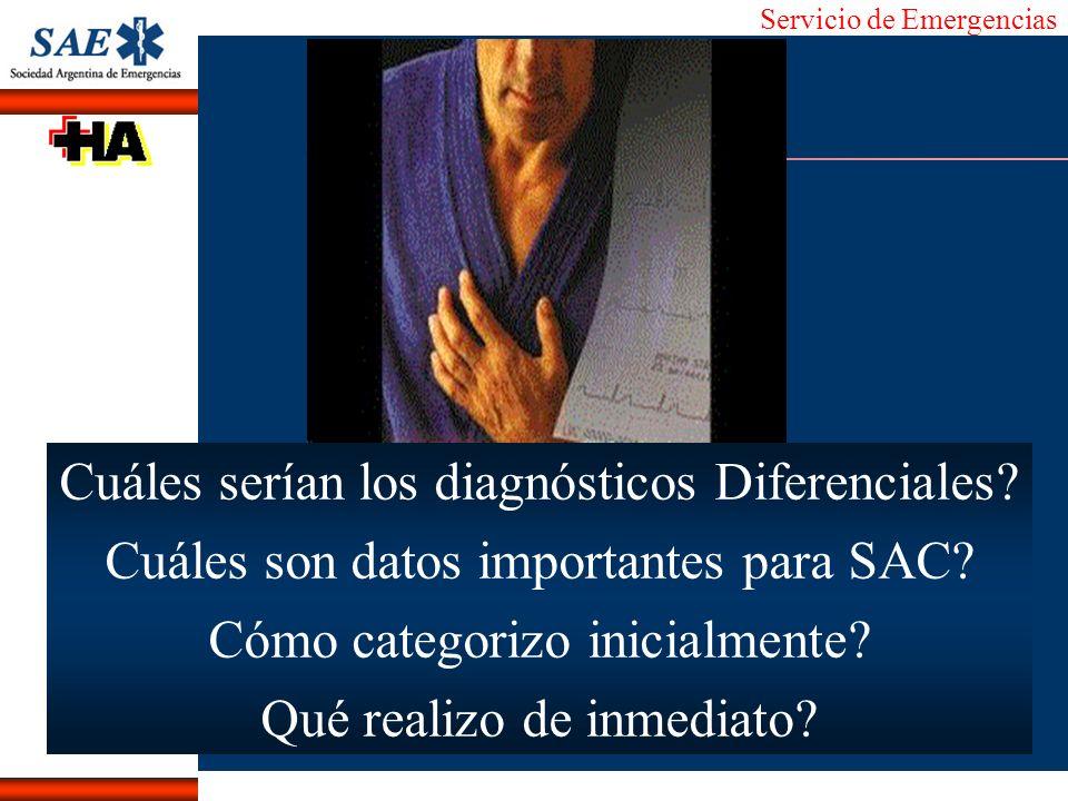 Servicio de Emergencias Alberto José Machado IntroducciónNomencEmergFXTriageCasoDiagnósticoTiempo Grupos de RiesgoRiesgo de evento isquémico mayor (PCR, FV, TV, Shock, bloqueo completo nuevo, requerimiento de MCP, Intubación, Cardioversión, DF, Balón de contrapulsación, revascularización de emergencia) <= 12 hours12-24 hours0-72 hours Alto7.6-12.1%3.4-4.0%16.1-21.5% Moderado1.1-2.8%1.9-2.2%7.8-8.1% Bajo0.5-0.7%0.9-1.2%3.6-3.9% Muy Bajo0.1-0.2%0.2%0.6-0.8% Protocolo de Goldman
