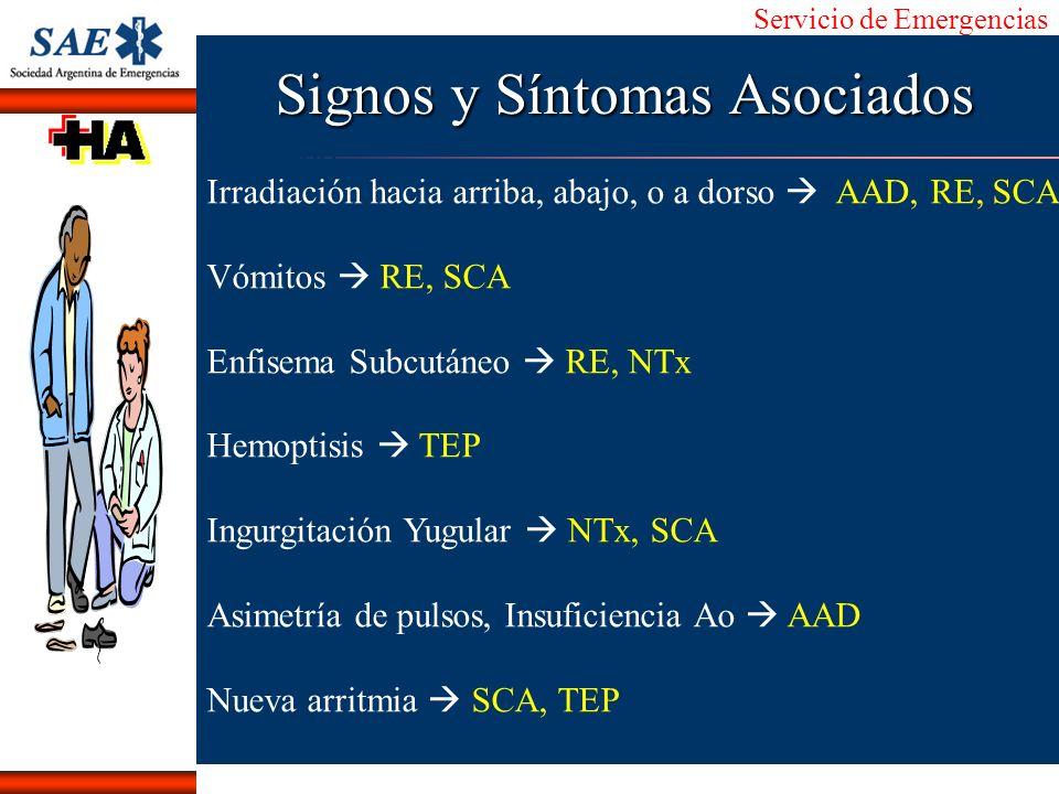 Servicio de Emergencias Alberto José Machado IntroducciónNomencEmergFXTriageCasoDiagnósticoTiempo Irradiación hacia arriba, abajo, o a dorso AAD, RE,