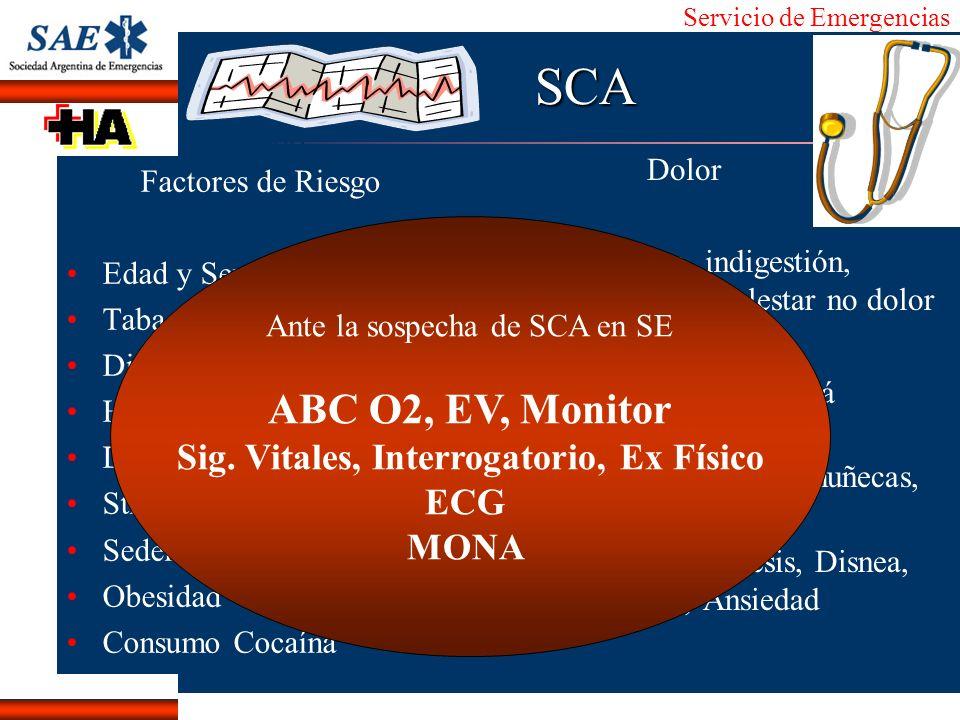 Servicio de Emergencias Alberto José Machado IntroducciónNomencEmergFXTriageCasoDiagnósticoTiempoSCA Factores de Riesgo Edad y Sexo Tabaquismo Diabete