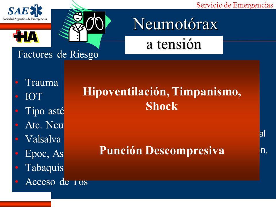Servicio de Emergencias Alberto José Machado IntroducciónNomencEmergFXTriageCasoDiagnósticoTiempoNeumotórax Factores de Riesgo Trauma IOT Tipo asténic