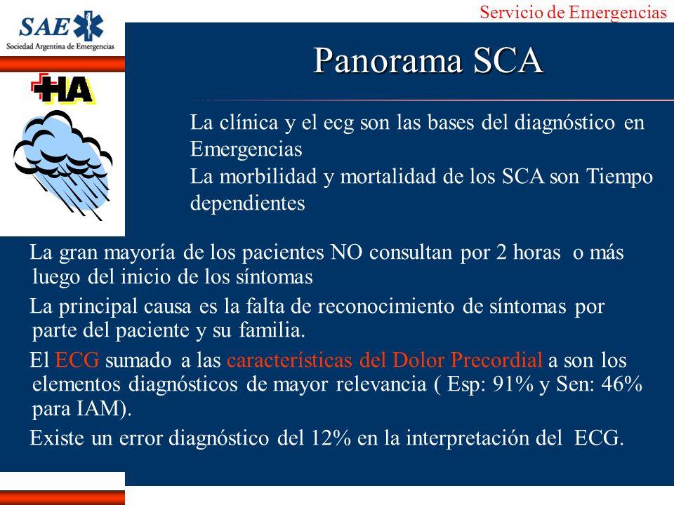 Servicio de Emergencias Alberto José Machado IntroducciónNomencEmergFXTriageCasoDiagnósticoTiempo Panorama SCA La clínica y el ecg son las bases del d