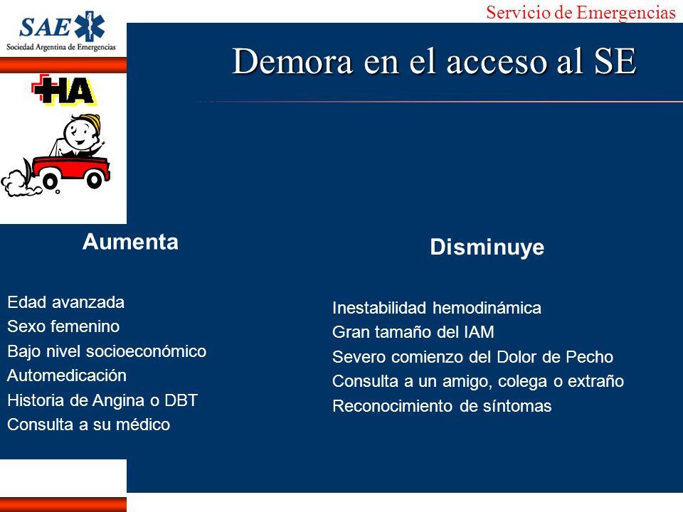 Servicio de Emergencias Alberto José Machado IntroducciónNomencEmergFXTriageCasoDiagnósticoTiempo Demora en el acceso al SE Aumenta Edad avanzada Sexo