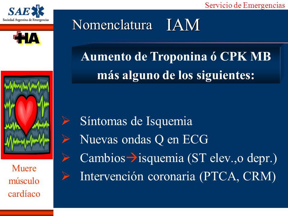 Servicio de Emergencias Alberto José Machado IntroducciónNomencEmergFXTriageCasoDiagnósticoTiempoIAM Síntomas de Isquemia Nuevas ondas Q en ECG Cambio
