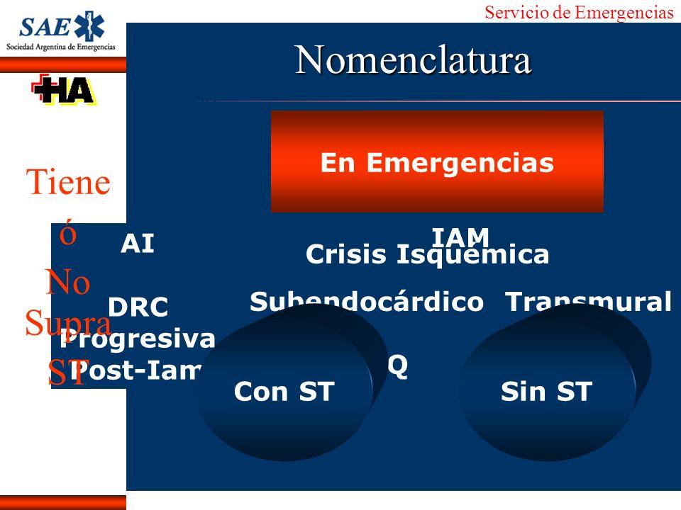 Servicio de Emergencias Alberto José Machado IntroducciónNomencEmergFXTriageCasoDiagnósticoTiempoNomenclatura AI DRC Progresiva Post-Iam IAM Subendocá