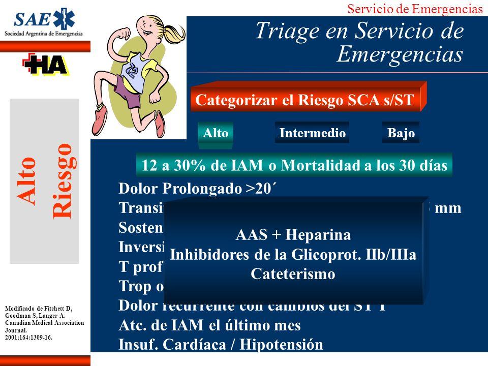 Servicio de Emergencias Alberto José Machado IntroducciónNomencEmergFXTriageCasoDiagnósticoTiempo Categorizar el Riesgo SCA s/ST Alto IntermedioBajo D