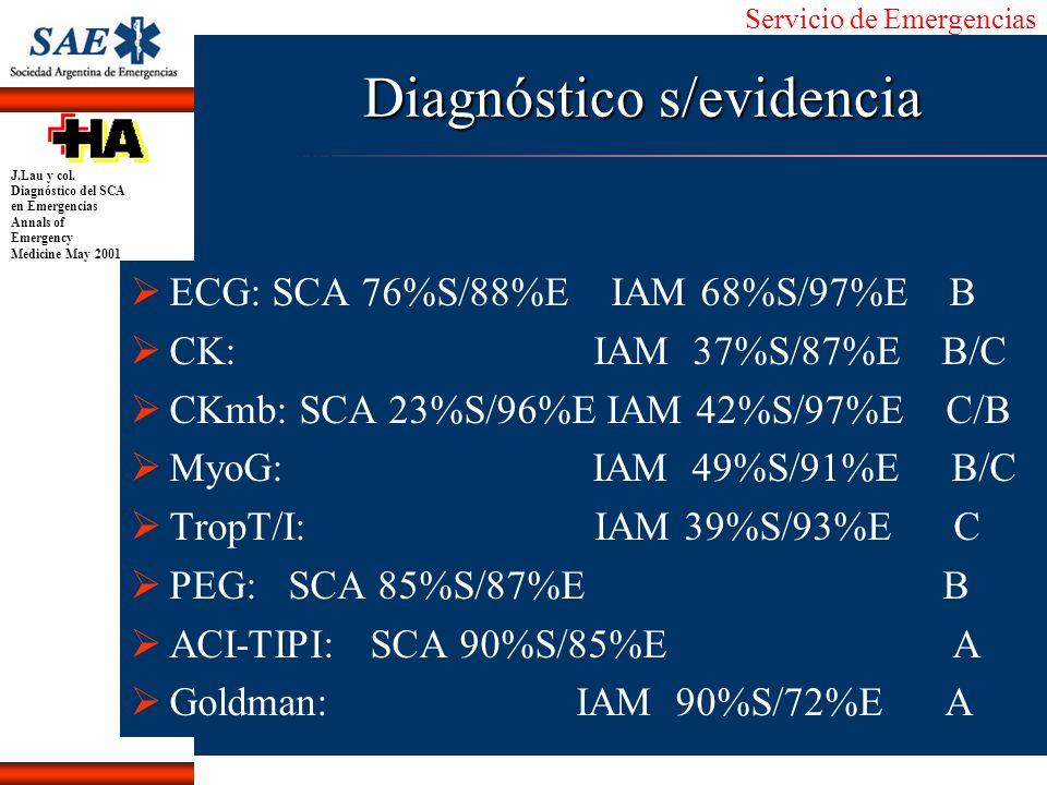 Servicio de Emergencias Alberto José Machado IntroducciónNomencEmergFXTriageCasoDiagnósticoTiempo Diagnóstico s/evidencia ECG: SCA 76%S/88%E IAM 68%S/