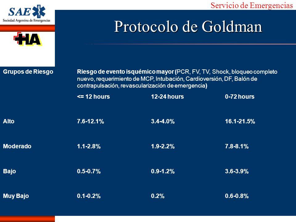 Servicio de Emergencias Alberto José Machado IntroducciónNomencEmergFXTriageCasoDiagnósticoTiempo Grupos de RiesgoRiesgo de evento isquémico mayor (PC