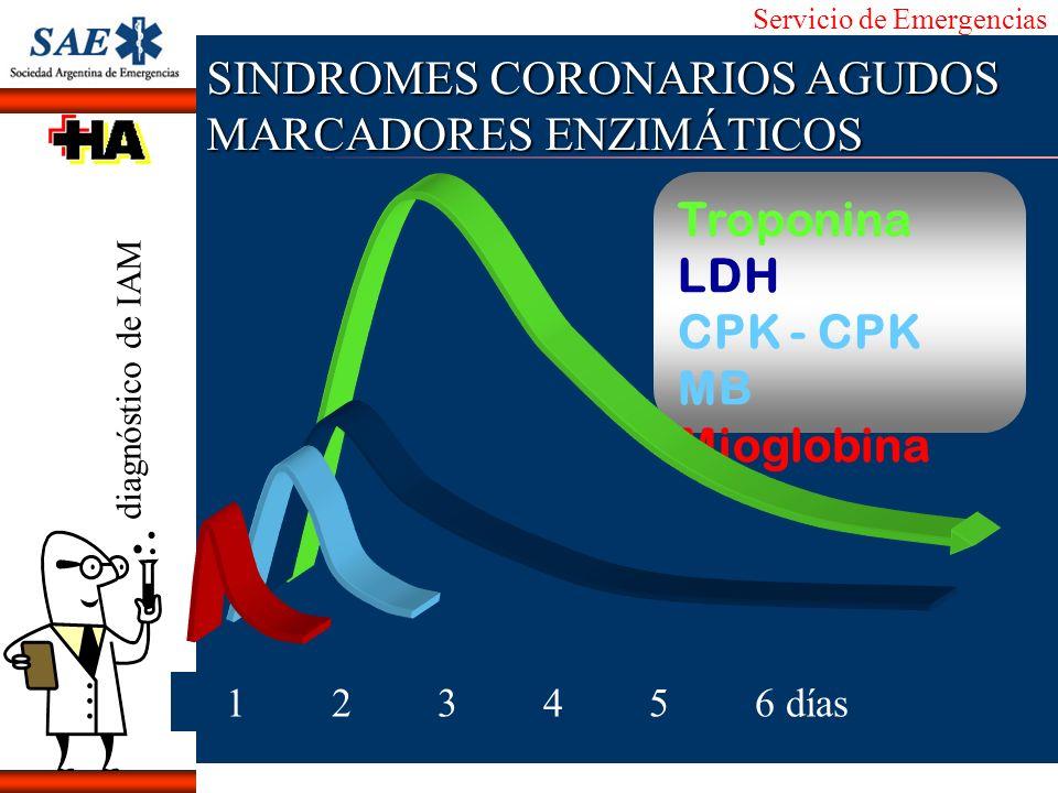 Servicio de Emergencias Alberto José Machado IntroducciónNomencEmergFXTriageCasoDiagnósticoTiempo Troponina LDH CPK - CPK MB Mioglobina 123456 días di