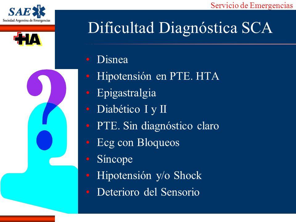Servicio de Emergencias Alberto José Machado IntroducciónNomencEmergFXTriageCasoDiagnósticoTiempo Dificultad Diagnóstica SCA Disnea Hipotensión en PTE