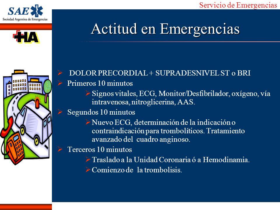 Servicio de Emergencias Alberto José Machado IntroducciónNomencEmergFXTriageCasoDiagnósticoTiempo Actitud en Emergencias DOLOR PRECORDIAL + SUPRADESNI