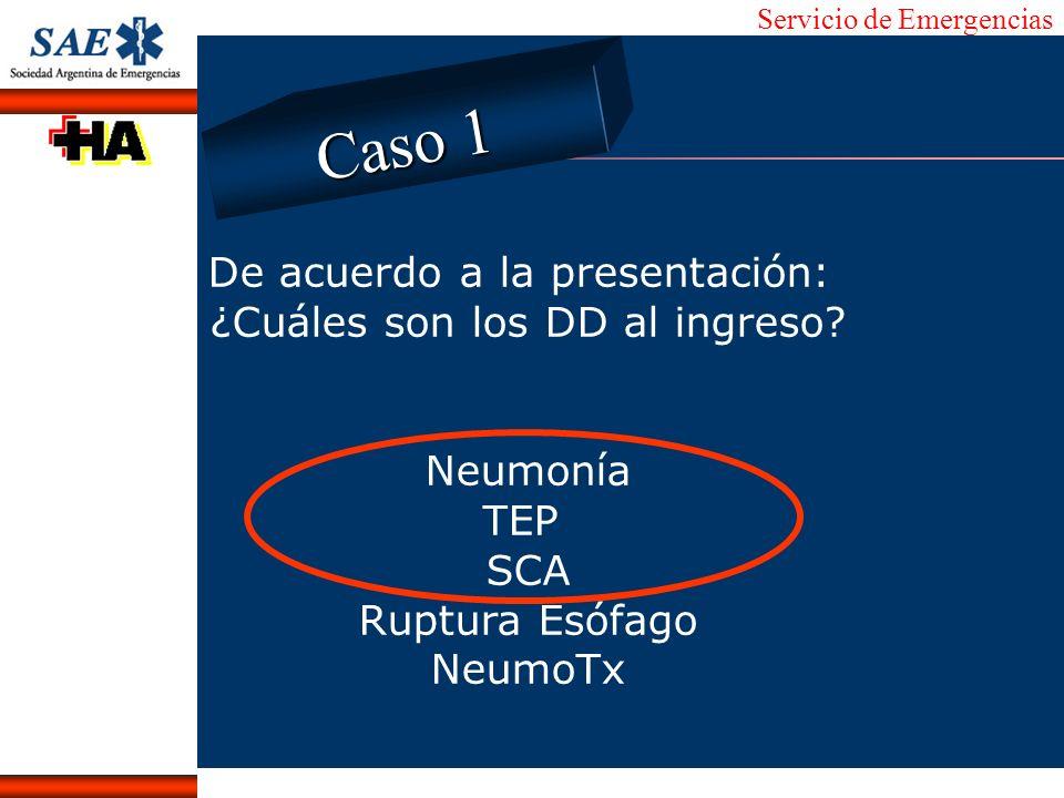 Servicio de Emergencias Alberto José Machado IntroducciónNomencEmergFXTriageCasoDiagnósticoTiempo De acuerdo a la presentación: ¿Cuáles son los DD al