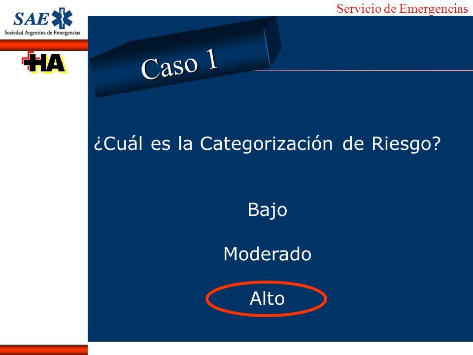 Servicio de Emergencias Alberto José Machado IntroducciónNomencEmergFXTriageCasoDiagnósticoTiempo ¿Cuál es la Categorización de Riesgo? Bajo Moderado