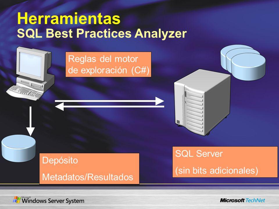 Herramientas SQL Best Practices Analyzer Reglas del motor de exploración (C#) SQL Server (sin bits adicionales) Depósito Metadatos/Resultados