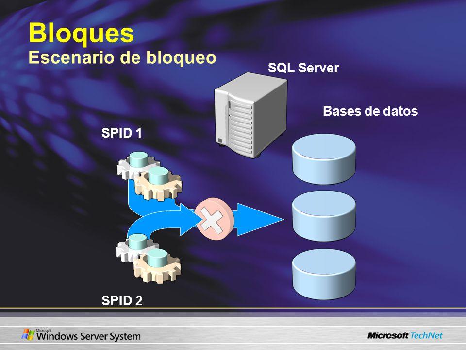 Bloques Escenario de bloqueo SQL Server Bases de datos SPID 1 SPID 2