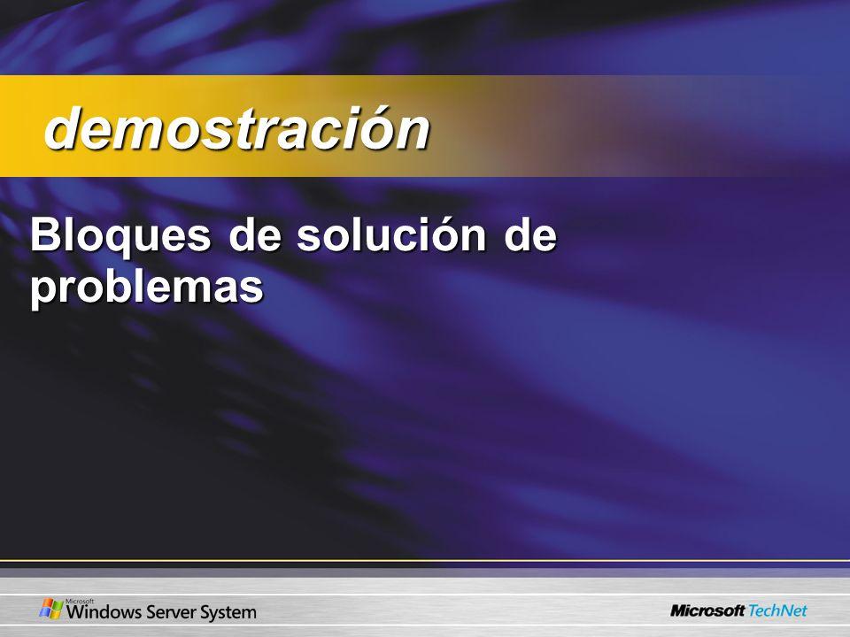Bloques de solución de problemas demostración demostración